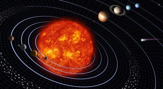 image du système solaire avec le soleil et les planètes